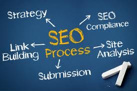 SEO disadvantages